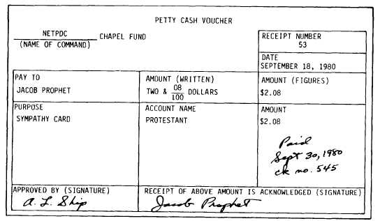 Integrated Publishing  Petty Cash Voucher Example