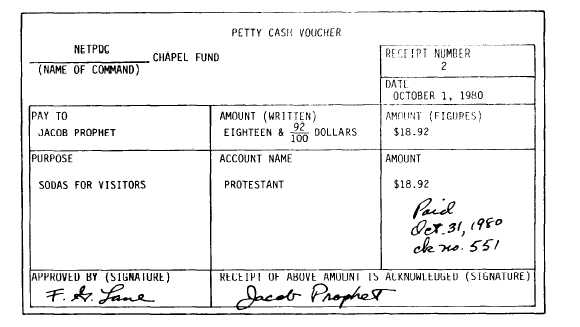 Petty Cash Voucher Protestant Account October 1 1980 – Example of Petty Cash Voucher