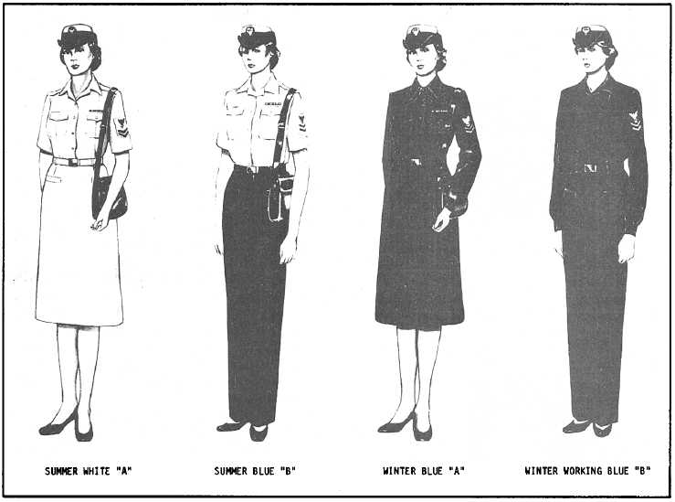 UNITED STATES NAVY UNIFORM REGULATIONS
